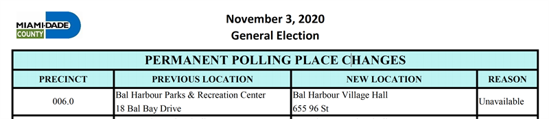 Polling Place Change to Village Hall